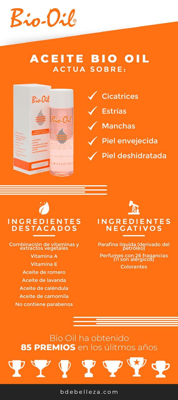aceite bio oil