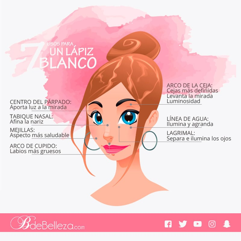 usos lapiz blanco maquillaje