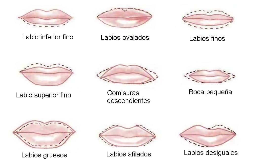 maquillar labios según forma